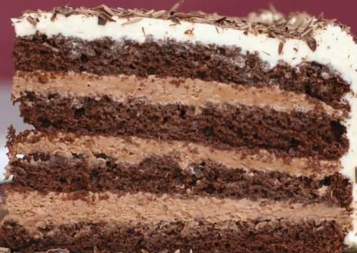 Шоколадный торт рецепты простые в домашних условиях с фото